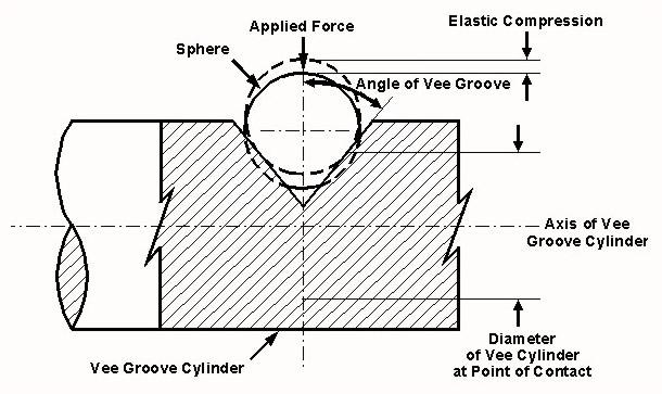 engineering metrology toolbox